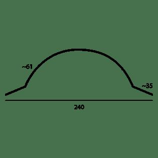 gąsiory dachowe blachodachówka